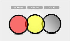 Lens Filter Chart Lens Filters Camera Lens Filters Explained