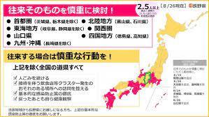長野 県 コロナ 感染 者