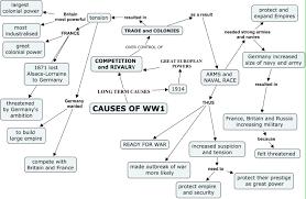 ww causes jpg