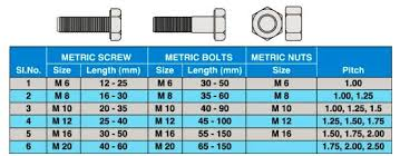 Tata Cgi Sheet Weight Chart Modern Distropolis