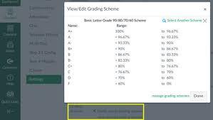 Letter Grade Percentage Chart Grading Schemes Canvas Colorado State University