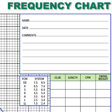 Shaft Frequency Chart Frequency Chart Ralph Maltby