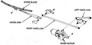 repair guides windshield wiper motor windshield wiper motor and fig
