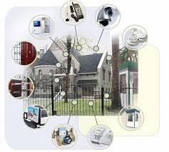 Охранная сигнализация в квартиру Выбор и установка Строительный  Во время использования автономной системы охранной сигнализации передача сигнала осуществляется в специальные охранные службы с которыми заказчик