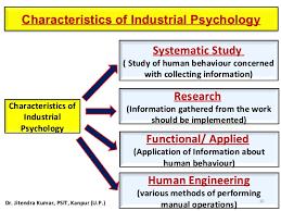 industrial psychology industrial psychology