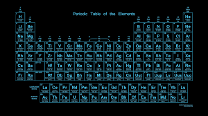 Periodic Table Wallpaper, Periodic Table Wallpapers (46+) ...