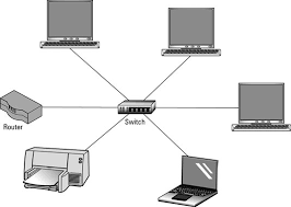 selecting a router or switch for a home network dummies how to setup a network switch and router at Diagram Of Home Network With Router
