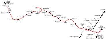 Ferrovia del Frejus - Wikipedia