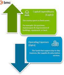 capex vs opex capital expenditures