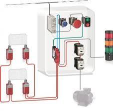 safety module limit switch contactor cat pl d sil  architecture