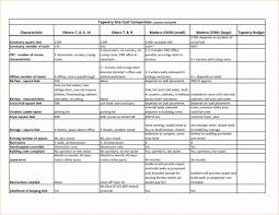 College Comparison Worksheet Template Collegeparison Excel Spreadsheet Template Tuition Templates