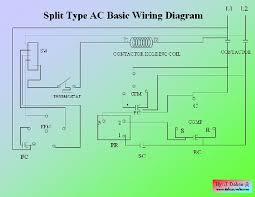inverter aircon wiring diagram circuit wiring and diagram hub \u2022 wiring diagram of split type aircon inverter ac circuit diagram new split system air conditioner wiring rh golfinamigos com inverter air conditioner circuit diagram pdf split type aircon
