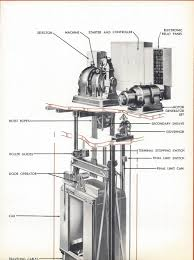 car old otis elevator wiring diagram otis elevators part the motor otis elevator wiring diagram otis elevator company cutaway drawing from the 1950s elevators otis old wiring diagram large