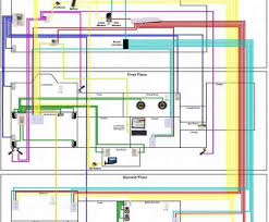 electrical wiring diagram tutorial top basement wiring diagram electrical wiring diagram tutorial practical electrical wiring diagram explained save symbols used brilliant home electric