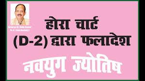Hora Chart D 2 In Jyotish
