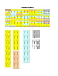 Pitch Calling Charts For Coach And Catcher