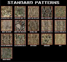 Hunting Camo Patterns