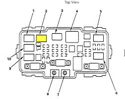 2001 honda crv fuse box on 2001 images free download wiring diagrams 2000 Civic Fuse Box 2001 honda crv fuse box 1 98 civic fuse diagram 2000 honda crv fuse box location 2000 civic fuse box diagram