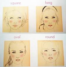 makeup tips on where and how to apply blush according to your face shape blush for round faces long faces square faces and oval faces all the tips