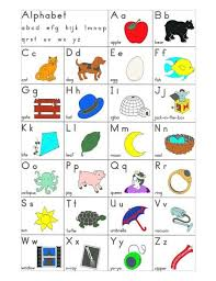 Fountas And Pinnell Alphabet Chart Reading Recovery