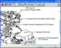 ml430 fuse diagram wiring diagram for car engine jeep oil dipstick location on ml430 fuse diagram