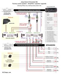 subwoofer wiring diagrams throughout diagram for a car stereo amp how to install an amp in a car with factory radio at Car Stereo Amp Wiring Diagram