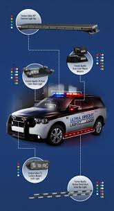 Police Car Light Bar For Sale Ultra Bright Lightz Emergency Vehicle Warning Lights At A