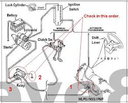 ford ranger starter wiring diagram image ford starter wiring diagram wiring diagram schematics on 1999 ford ranger starter wiring diagram