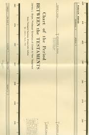 Chart Between The Testaments Paper