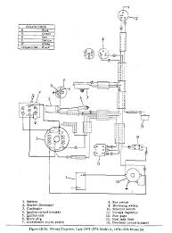 1979 harley sportster wiring automotive wiring diagram \u2022 Sportster Chopper Wiring Diagram at 1979 Ironhead Sportster Wiring Diagram
