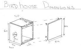 Build A Birdhouse Activity Teachengineering