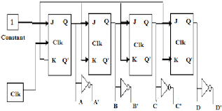 schematic diagram of jk flip flop download scientific diagram block diagram jk flip flop schematic diagram of jk flip flop