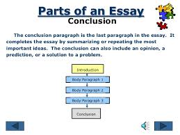 the essay writing process  12 parts of an essay conclusion the conclusion