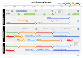 Development Roadmap Template What Templates Can I Use For New Product Development Business