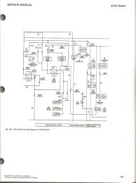 jaguar x300 wiring diagram alternator wiring library jaguar x300 wiring diagram alternator