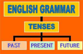 Simple English Grammar Tenses Chart