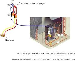 Superheat And Subcooling Measurement In Air Conditioning Systems