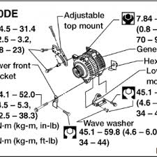 easyhomeview com page 2 perko switch wiring diagram small utility toyota alternator wiring diagram pdf