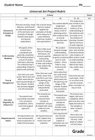 best classroom rubric images art rubric rubrics 39 best classroom rubric images art rubric rubrics and art curriculum