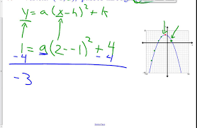 6 b writing the equation of a parabola in vertex form you