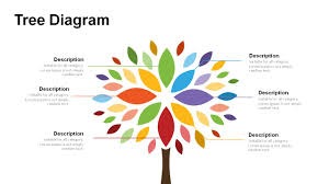 tree diagram powerpoint tree diagrams powerpoint templates powerslides