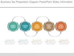 How To Prepare Slides For Ppt Business Tax Preparation Diagram Powerpoint Slides