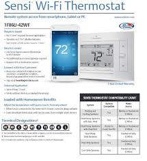 wiring diagram emerson digital thermostat wiring discover your emerson digital thermostat wiring diagram nodasystech