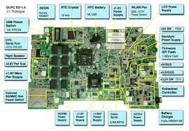 Laptop Charger Circuit Design Laptop Diagram Pdf Machine Learning