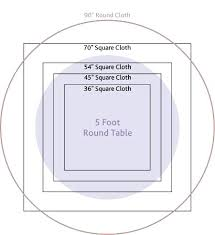 table cloth for 5 foot round wedding ideas tablecloth square 34 inch sizes