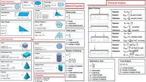 Civil Engineering Formula Chart Download Civil Engineering