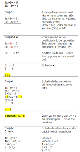 algebra 1 solving systems of equations by elimination worksheet worksheets for all and share worksheets free on bonlacfoods com