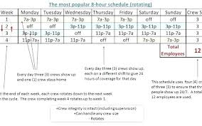 10 Hour Shift Schedule Templates Hour Shift Schedule Templates Lovely Template Excel 10