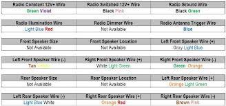 1999 ford f150 radio wiring diagram 1999 ford f150 wiring harness 1987 camaro wiring diagram at Ford F 150 Wiring Diagram
