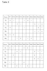 component strain gauge equation sensors free full text patent ep1645859a1 multi axis sensor google patents derivation